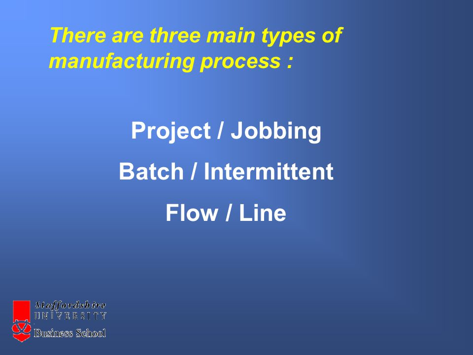 Project / Jobbing Batch / Intermittent Flow / Line There are three main types of manufacturing process :