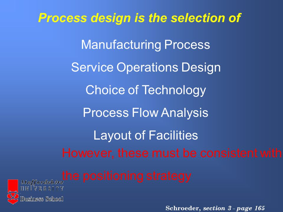 Process design is the selection of Schroeder, section 3 - page 165 However, these must be consistent with the positioning strategy Manufacturing Process Service Operations Design Choice of Technology Process Flow Analysis Layout of Facilities