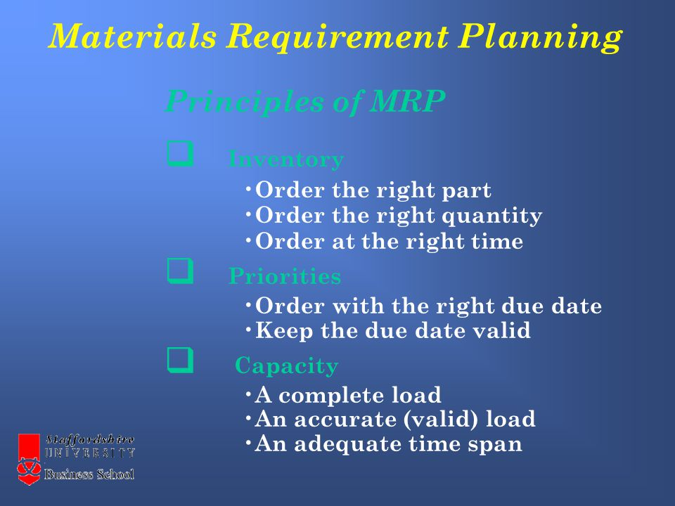 Materials Requirement Planning Principles of MRP  Inventory Order the right part Order the right quantity Order at the right time  Priorities Order with the right due date Keep the due date valid  Capacity A complete load An accurate (valid) load An adequate time span