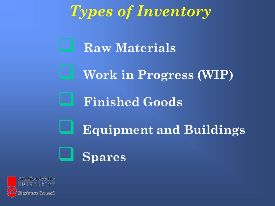 Types of Inventory  Raw Materials  Work in Progress (WIP)  Finished Goods  Equipment and Buildings  Spares