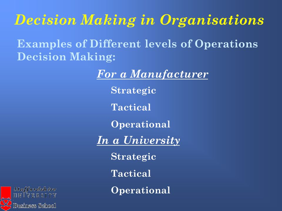 Decision Making in Organisations Examples of Different levels of Operations Decision Making: For a Manufacturer Strategic Tactical Operational In a University Strategic Tactical Operational