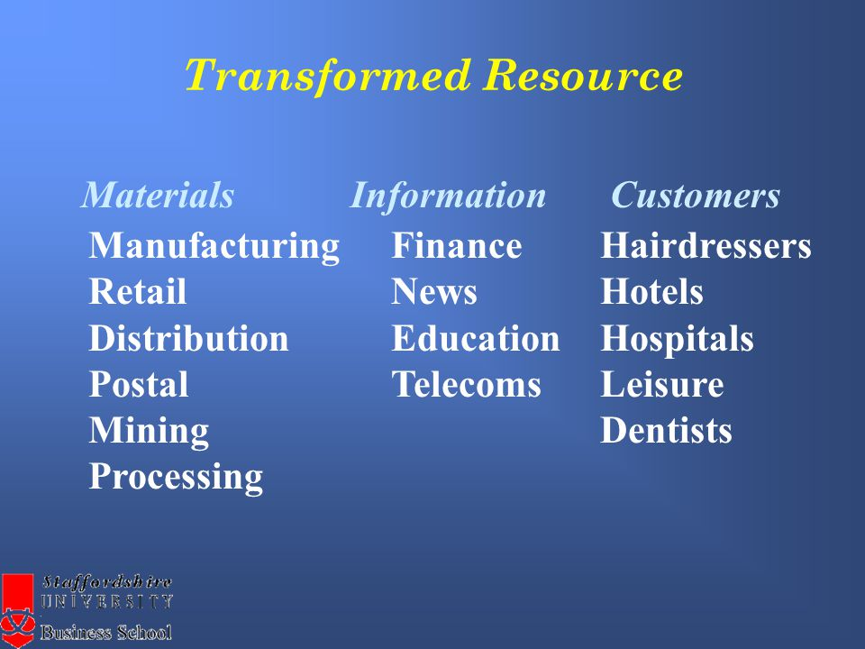 Transformed Resource Manufacturing Retail Distribution Postal Mining Processing Finance News Education Telecoms Hairdressers Hotels Hospitals Leisure Dentists Materials Information Customers