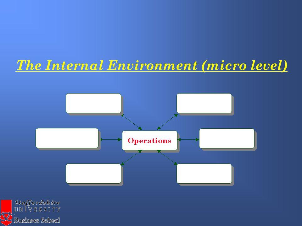 The Internal Environment (micro level) Sales Administration MarketingPersonnel FinancePurchasing