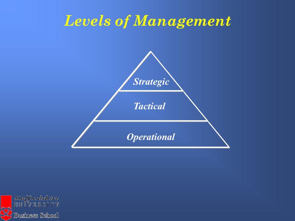 Levels of Management Strategic Tactical Operational