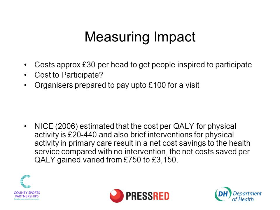 Measuring Impact Costs approx £30 per head to get people inspired to participate Cost to Participate.