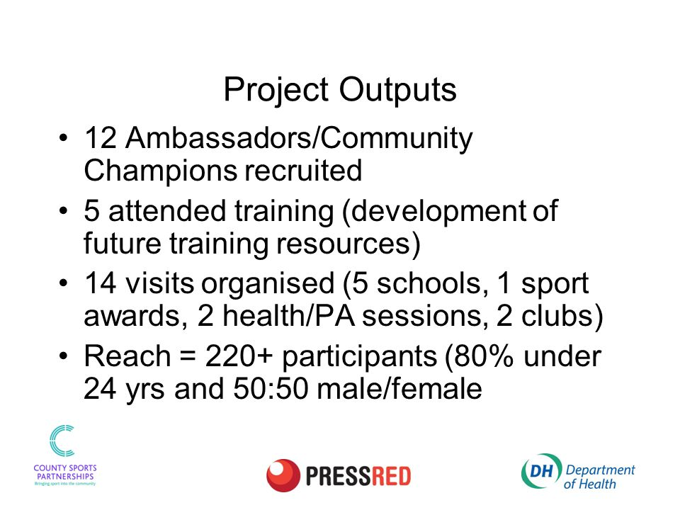 Project Outputs 12 Ambassadors/Community Champions recruited 5 attended training (development of future training resources) 14 visits organised (5 schools, 1 sport awards, 2 health/PA sessions, 2 clubs) Reach = 220+ participants (80% under 24 yrs and 50:50 male/female