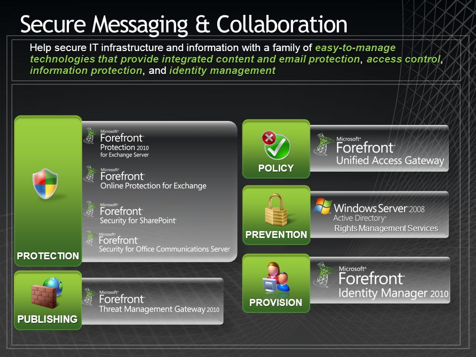Secure Messaging & Collaboration Help secure IT infrastructure and information with a family of easy-to-manage technologies that provide integrated content and email protection, access control, information protection, and identity management PROTECTION PUBLISHING PREVENTION POLICY PROVISION Rights Management Services