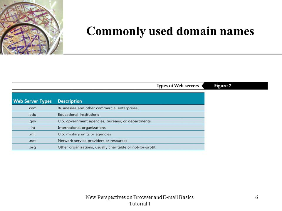 XP New Perspectives on Browser and E-mail Basics Tutorial 1 6 Commonly used domain names
