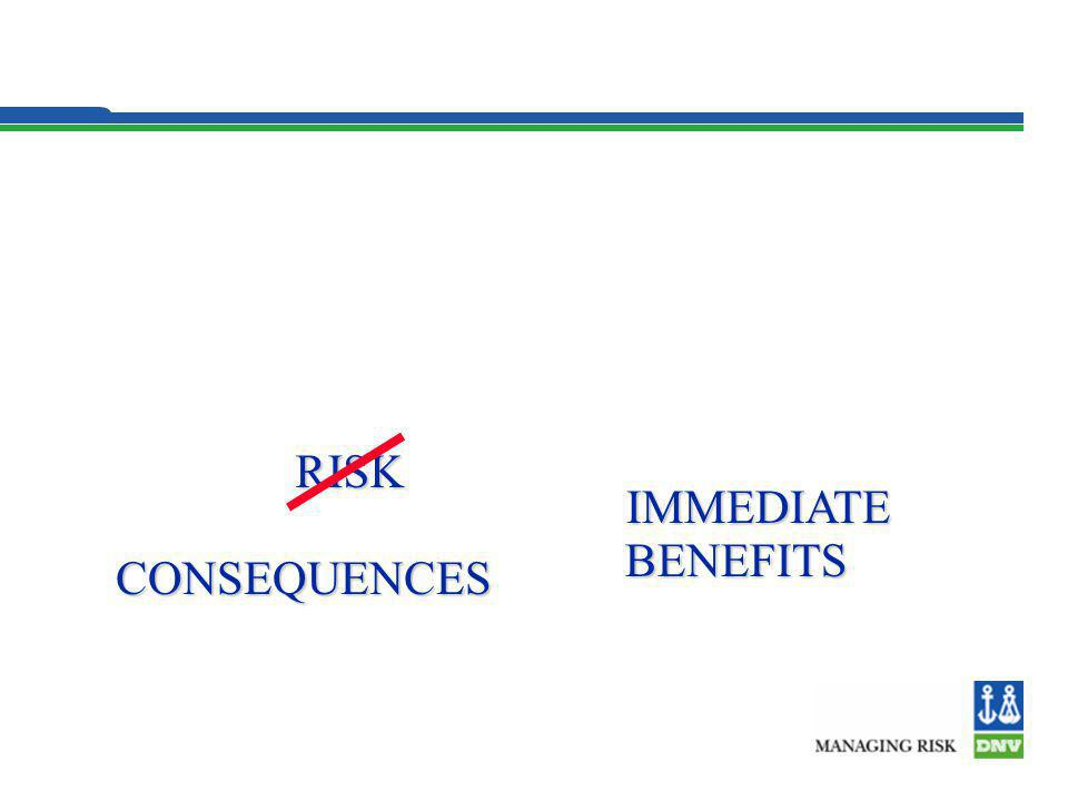 RISK BENEFITS CONSEQUENCES IMMEDIATE