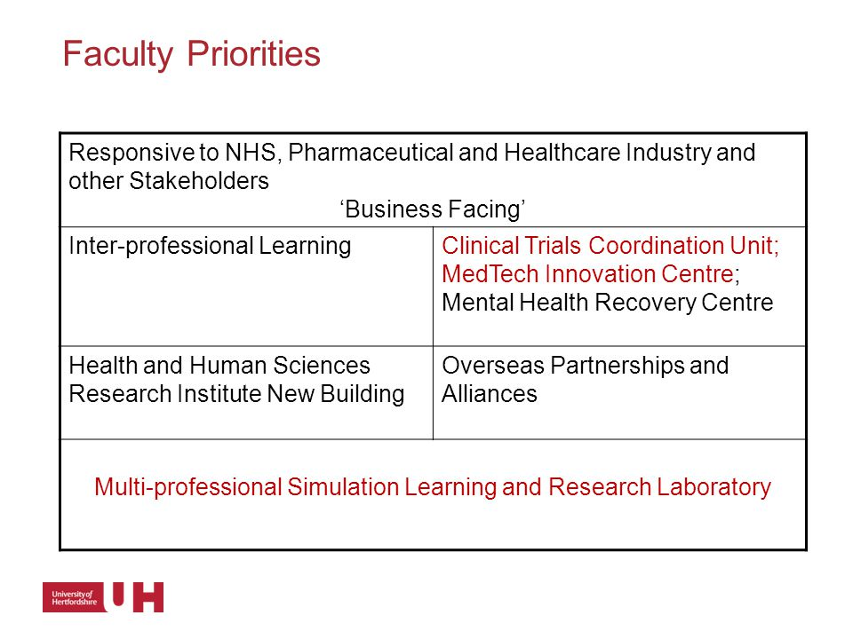 Responsive to NHS, Pharmaceutical and Healthcare Industry and other Stakeholders 'Business Facing' Inter-professional LearningClinical Trials Coordination Unit; MedTech Innovation Centre; Mental Health Recovery Centre Health and Human Sciences Research Institute New Building Overseas Partnerships and Alliances Multi-professional Simulation Learning and Research Laboratory Faculty Priorities