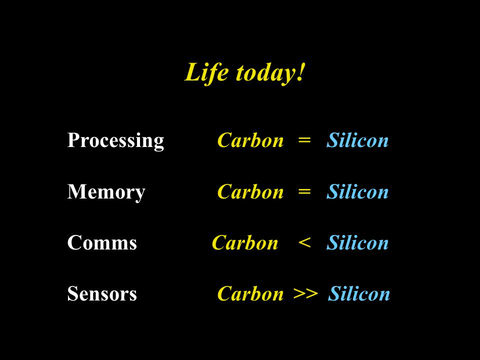 Life today! Processing Carbon = Silicon Memory Carbon = Silicon CommsCarbon < Silicon Sensors Carbon >> Silicon