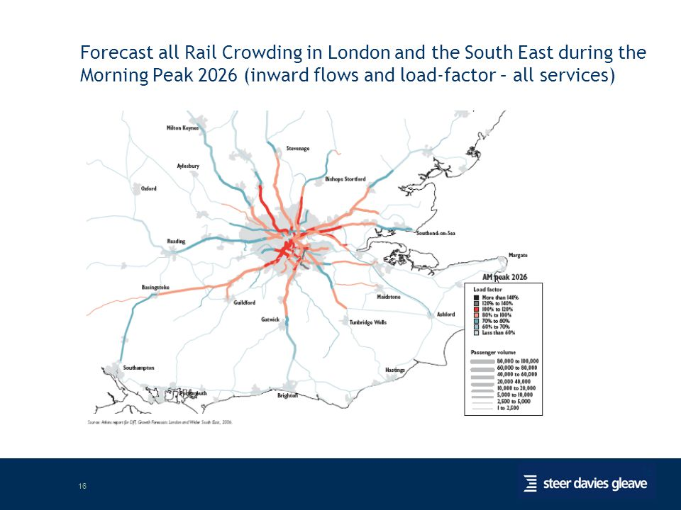 16 Forecast all Rail Crowding in London and the South East during the Morning Peak 2026 (inward flows and load-factor – all services)