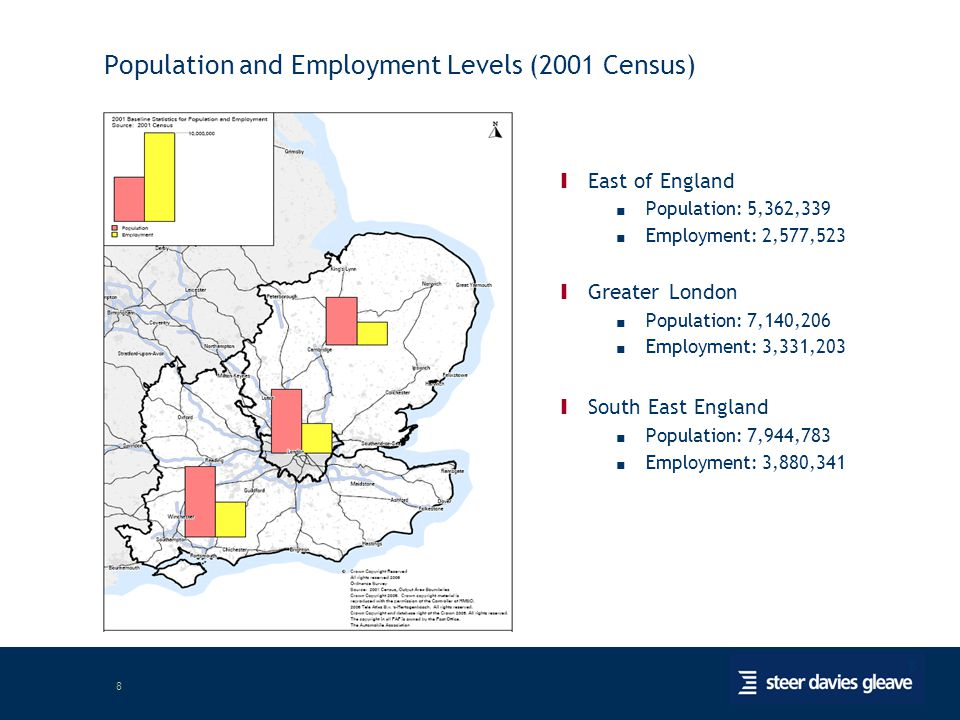 8 8 Population and Employment Levels (2001 Census) Ι East of England ■ Population: 5,362,339 ■ Employment: 2,577,523 Ι Greater London ■ Population: 7,140,206 ■ Employment: 3,331,203 Ι South East England ■ Population: 7,944,783 ■ Employment: 3,880,341