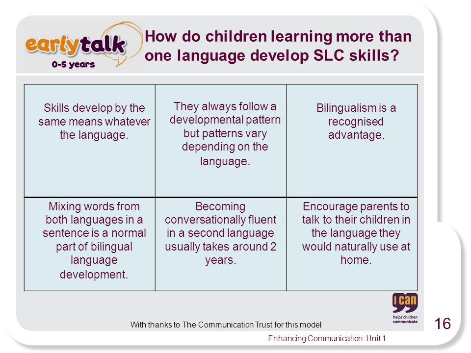16 Enhancing Communication: Unit 1 How do children learning more than one language develop SLC skills.