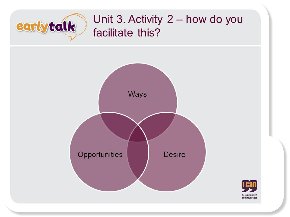 Ways DesireOpportunities Unit 3. Activity 2 – how do you facilitate this?
