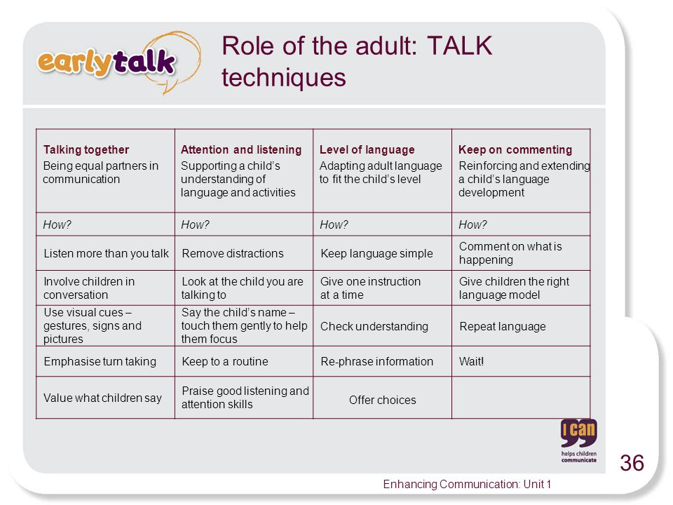 36 Enhancing Communication: Unit 1 Talking together Being equal partners in communication Attention and listening Supporting a child's understanding of language and activities Level of language Adapting adult language to fit the child's level Keep on commenting Reinforcing and extending a child's language development How.
