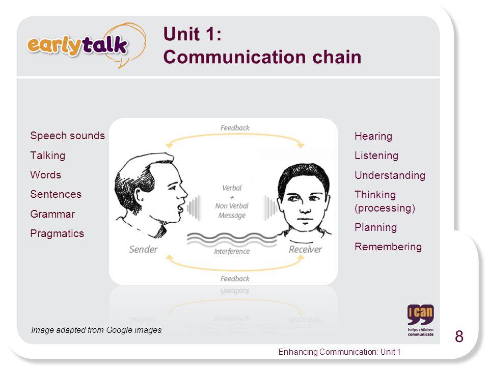 8 Enhancing Communication: Unit 1 Unit 1: Communication chain Speech sounds Talking Words Sentences Grammar Pragmatics Hearing Listening Understanding Thinking (processing) Planning Remembering Image adapted from Google images