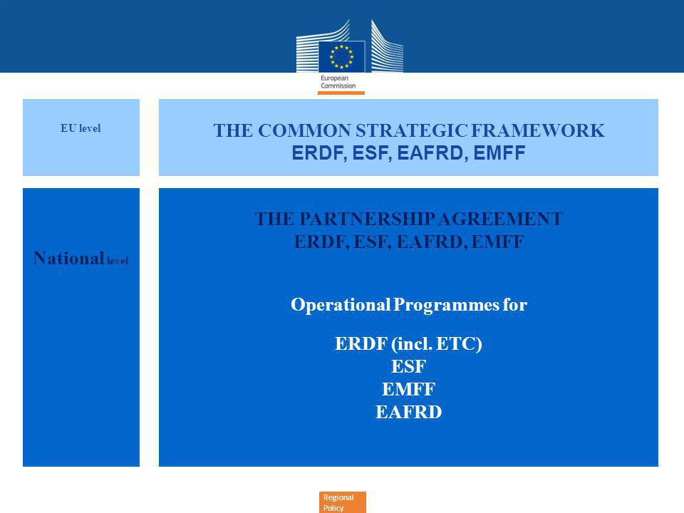 Regional Policy THE COMMON STRATEGIC FRAMEWORK ERDF, ESF, EAFRD, EMFF THE PARTNERSHIP AGREEMENT ERDF, ESF, EAFRD, EMFF Operational Programmes for ERDF (incl.