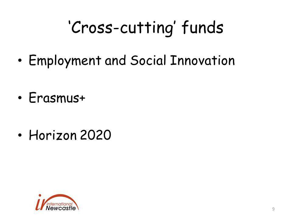'Cross-cutting' funds Employment and Social Innovation Erasmus+ Horizon 2020 9