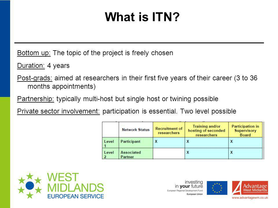What is ITN? Bottom up: The topic of the project is freely chosen Duration: 4 years Post-grads: aimed at researchers in their first five years of thei