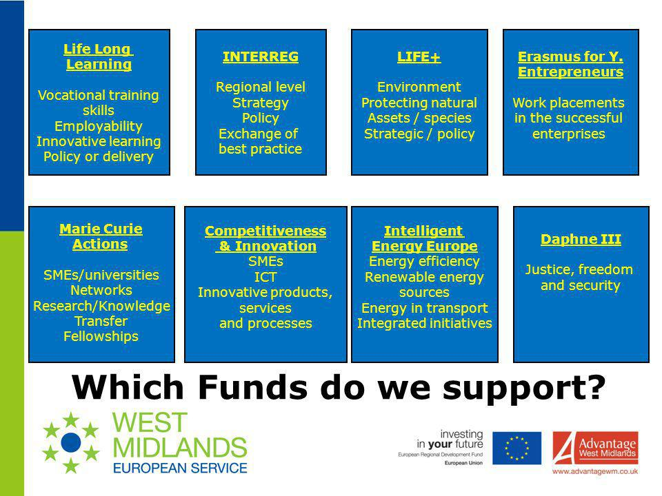 Which Funds do we support? Life Long Learning Vocational training skills Employability Innovative learning Policy or delivery INTERREG Regional level