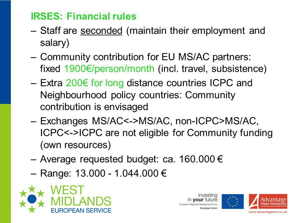 IRSES: Financial rules –Staff are seconded (maintain their employment and salary) –Community contribution for EU MS/AC partners: fixed 1900€/person/mo