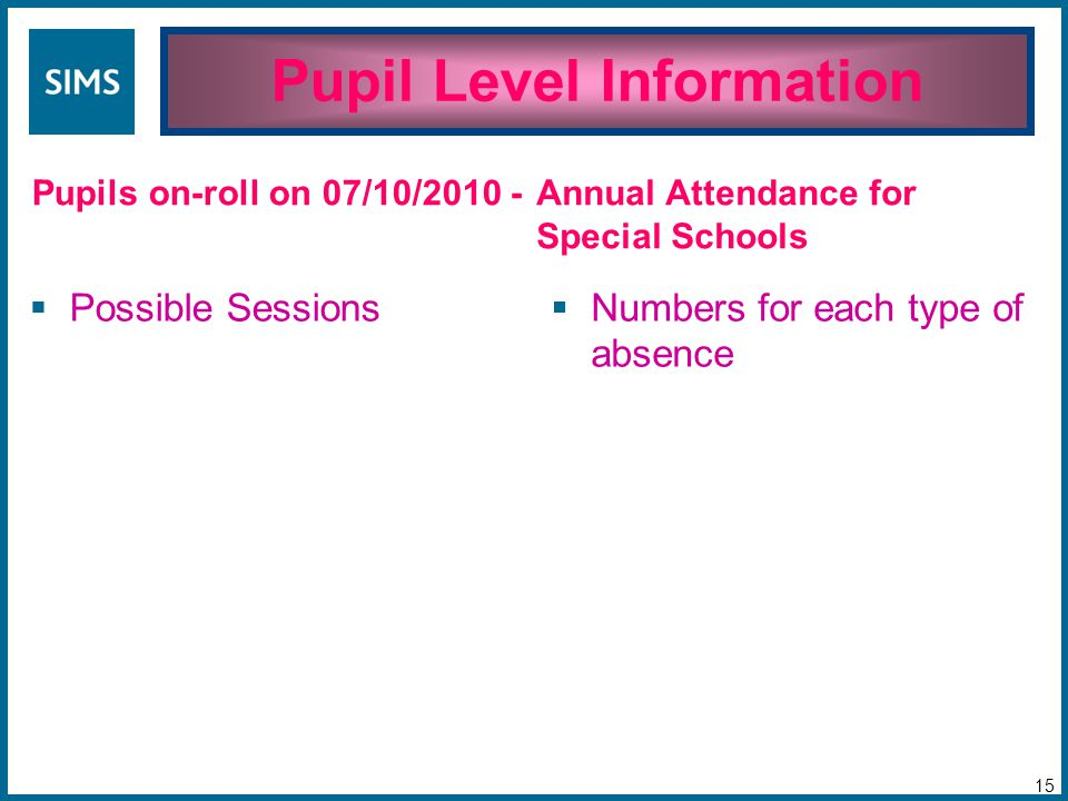 Pupil Level Information 15 Pupils on-roll on 07/10/2010 -  Possible Sessions  Numbers for each type of absence Annual Attendance for Special Schools