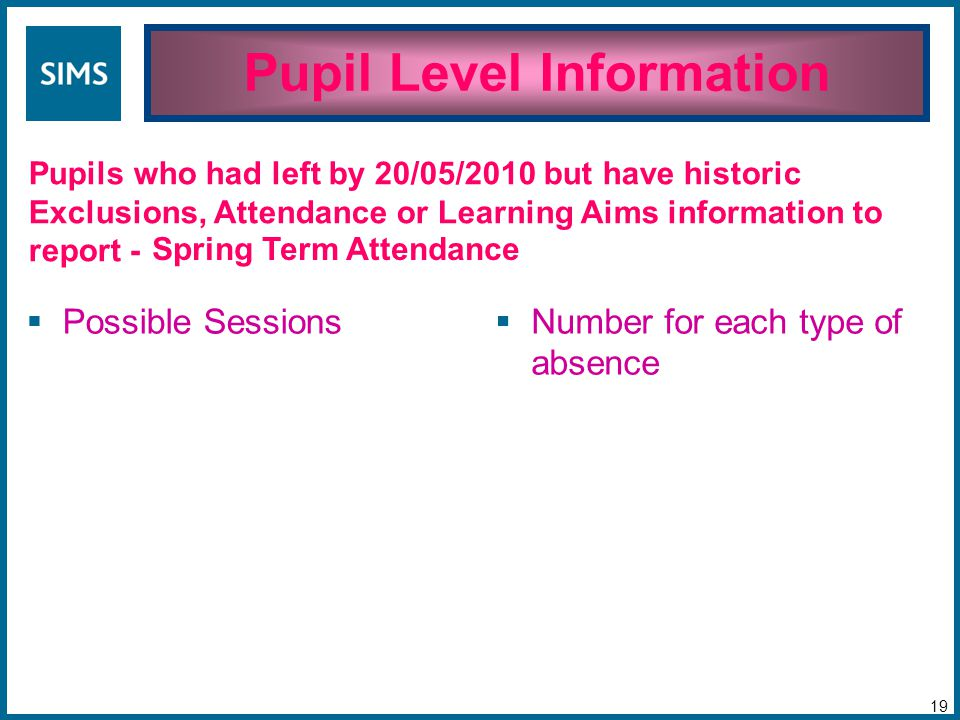 Pupil Level Information 19 Pupils who had left by 20/05/2010 but have historic Exclusions, Attendance or Learning Aims information to report -  Possible Sessions  Number for each type of absence Spring Term Attendance
