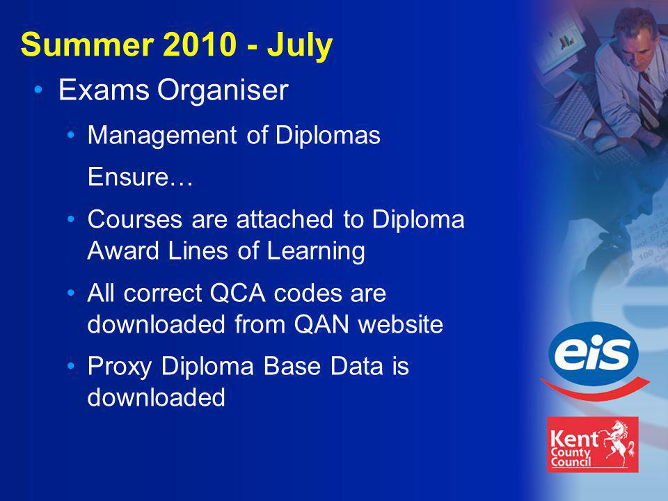 Summer 2010 - July Exams Organiser Management of Diplomas Ensure… Courses are attached to Diploma Award Lines of Learning All correct QCA codes are downloaded from QAN website Proxy Diploma Base Data is downloaded