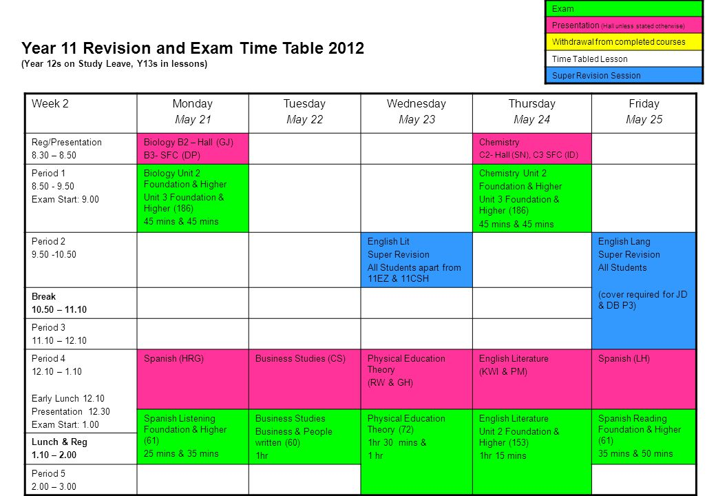 Week 2Monday May 21 Tuesday May 22 Wednesday May 23 Thursday May 24 Friday May 25 Reg/Presentation 8.30 – 8.50 Biology B2 – Hall (GJ) B3- SFC (DP) Che