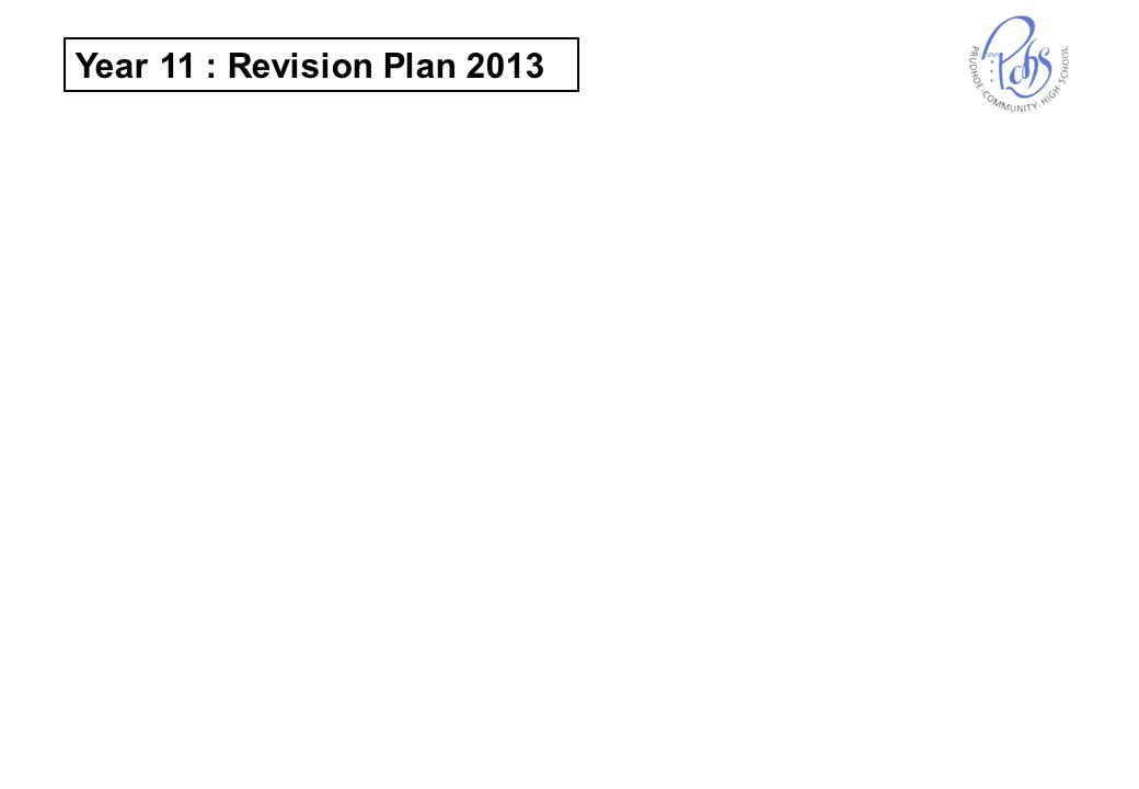 Year 11 : Revision Plan 2013
