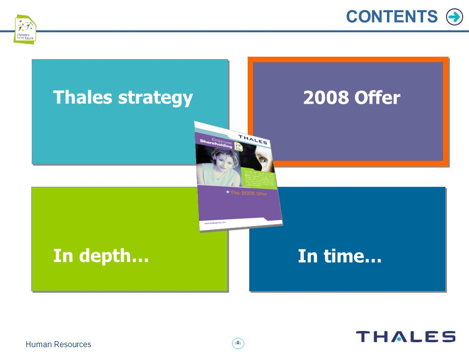 4 Human Resources CONTENTS Thales strategy 2008 Offer In depth… In time…