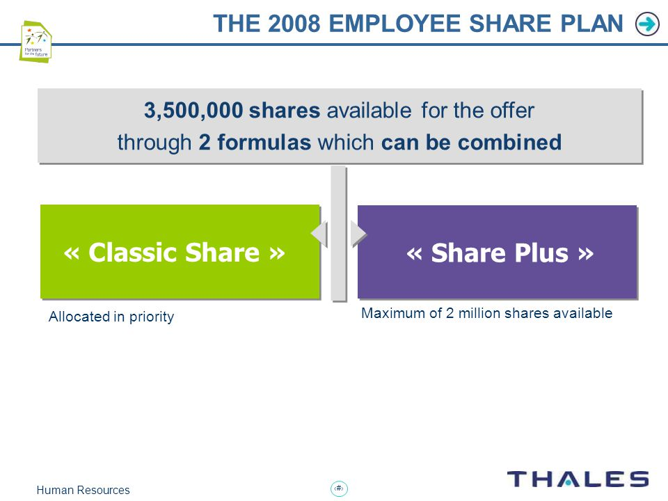 7 Human Resources THE 2008 EMPLOYEE SHARE PLAN 3,500,000 shares available for the offer through 2 formulas which can be combined 3,500,000 shares available for the offer through 2 formulas which can be combined « Classic Share » « Share Plus » Maximum of 2 million shares available Allocated in priority