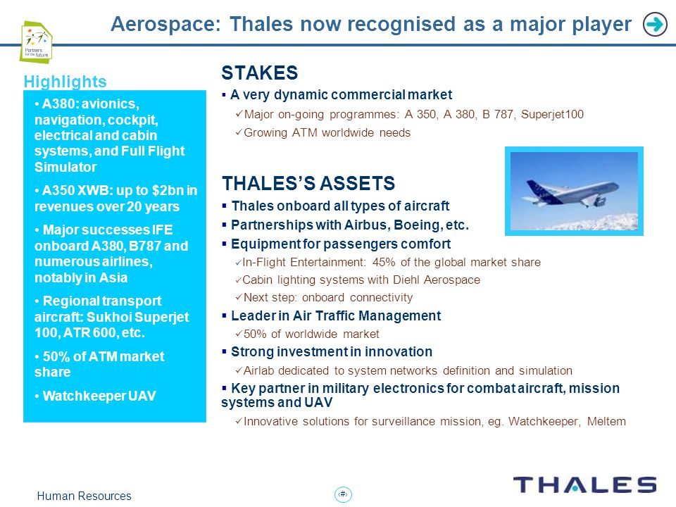 10 Human Resources Aerospace: Thales now recognised as a major player STAKES  A very dynamic commercial market Major on-going programmes: A 350, A 380, B 787, Superjet100 Growing ATM worldwide needs THALES'S ASSETS  Thales onboard all types of aircraft  Partnerships with Airbus, Boeing, etc.
