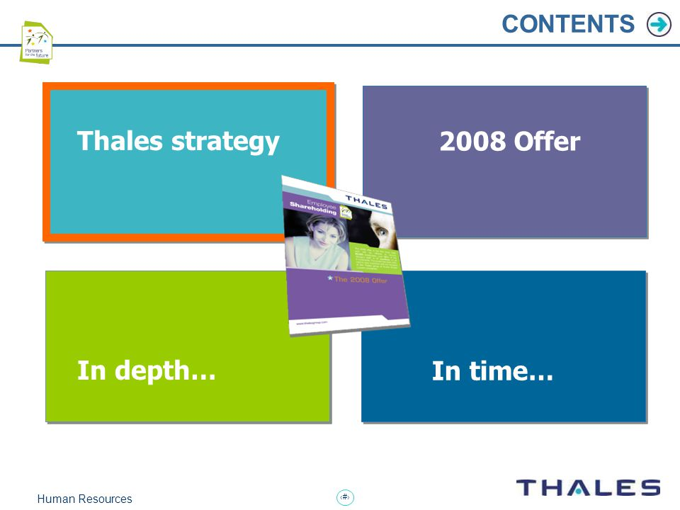 3 Human Resources CONTENTS Thales strategy 2008 Offer In depth… In time…