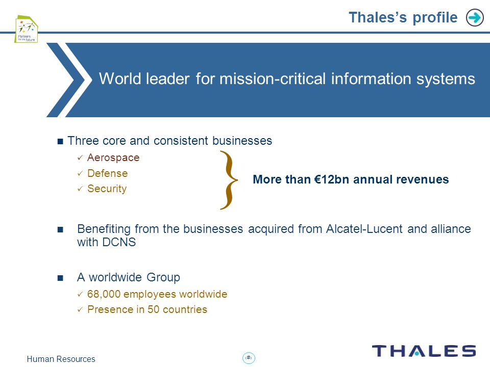 6 Human Resources Thales's profile Three core and consistent businesses Aerospace Defense Security Benefiting from the businesses acquired from Alcate