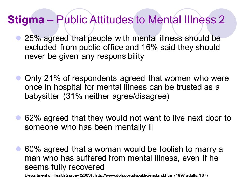 Stigma – Public Attitudes to Mental Illness 2 25% agreed that people with mental illness should be excluded from public office and 16% said they shoul