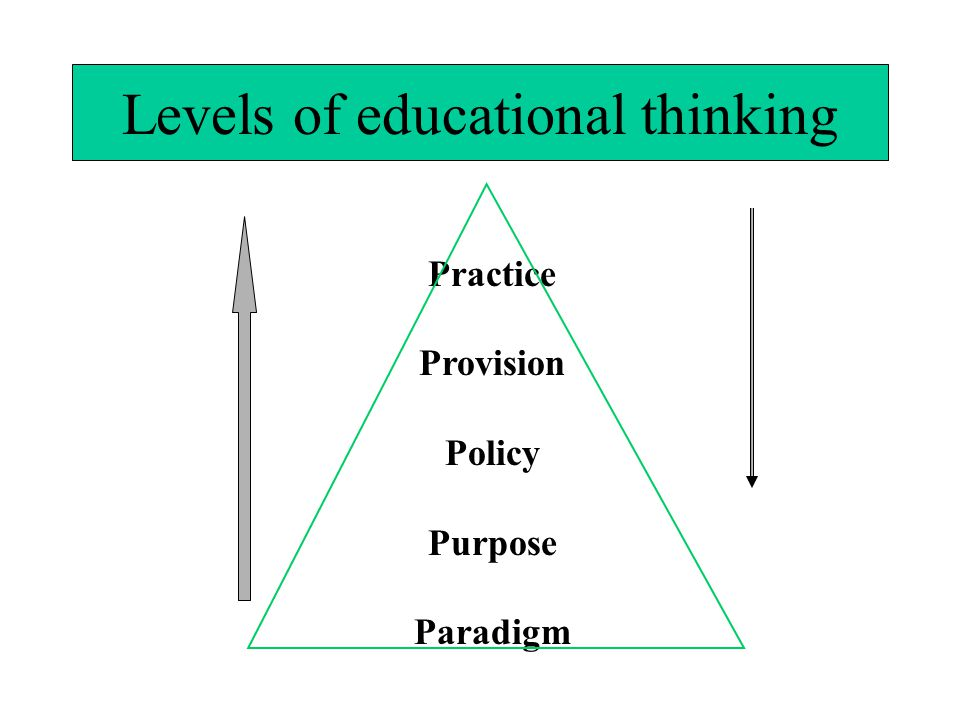 Levels of educational thinking Practice Provision Policy Purpose Paradigm