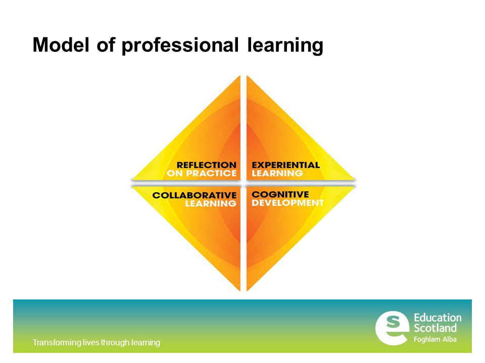 Transforming lives through learning Model of professional learning