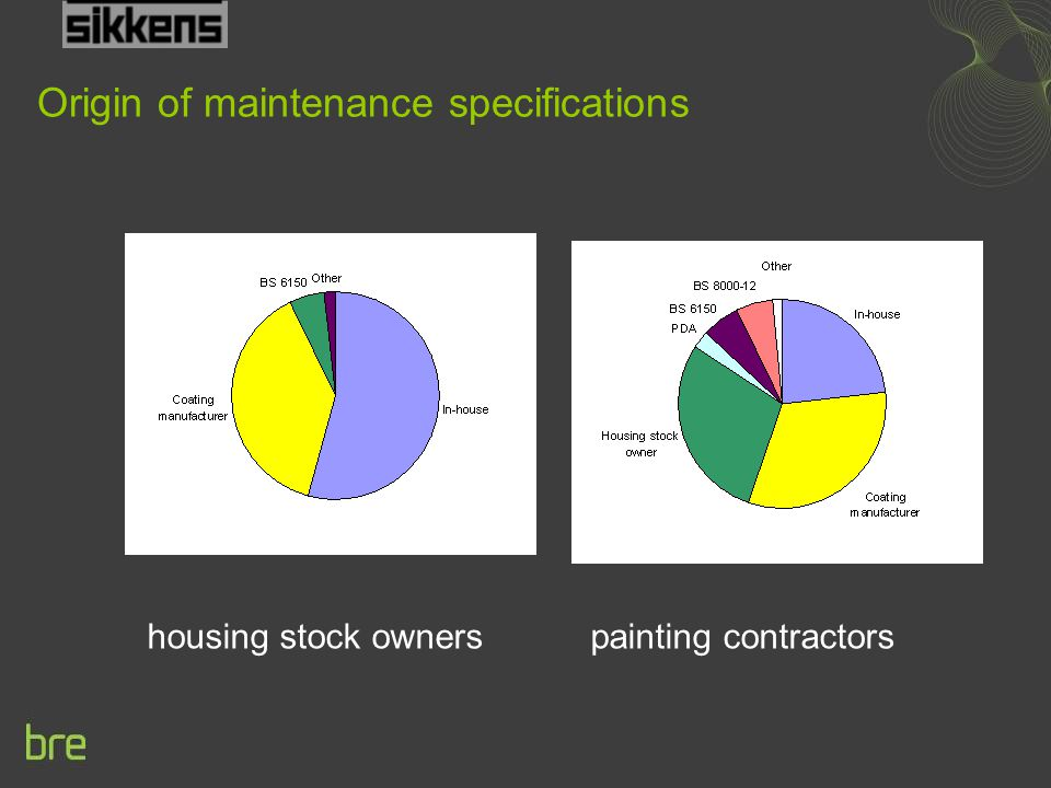 Origin of maintenance specifications housing stock owners painting contractors