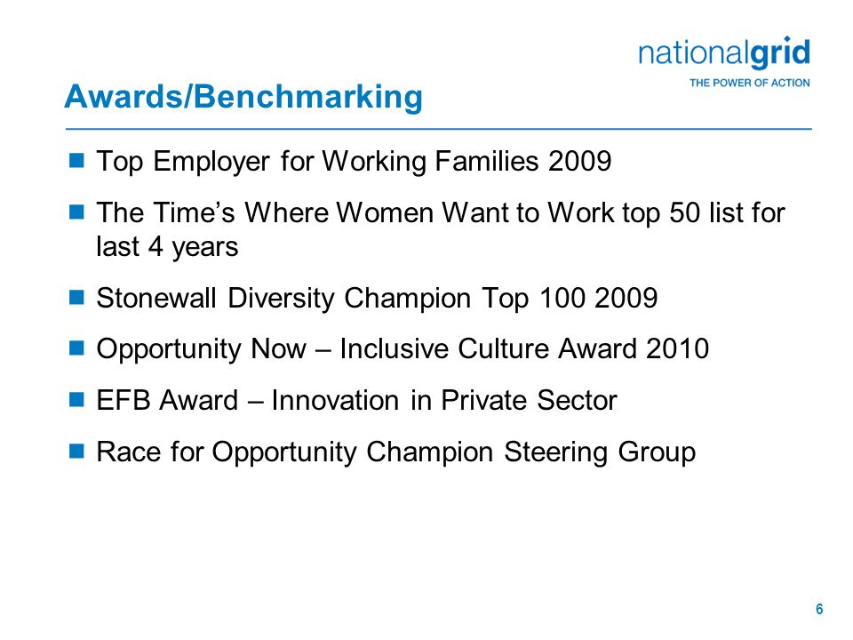 6 Awards/Benchmarking  Top Employer for Working Families 2009  The Time's Where Women Want to Work top 50 list for last 4 years  Stonewall Diversity Champion Top 100 2009  Opportunity Now – Inclusive Culture Award 2010  EFB Award – Innovation in Private Sector  Race for Opportunity Champion Steering Group