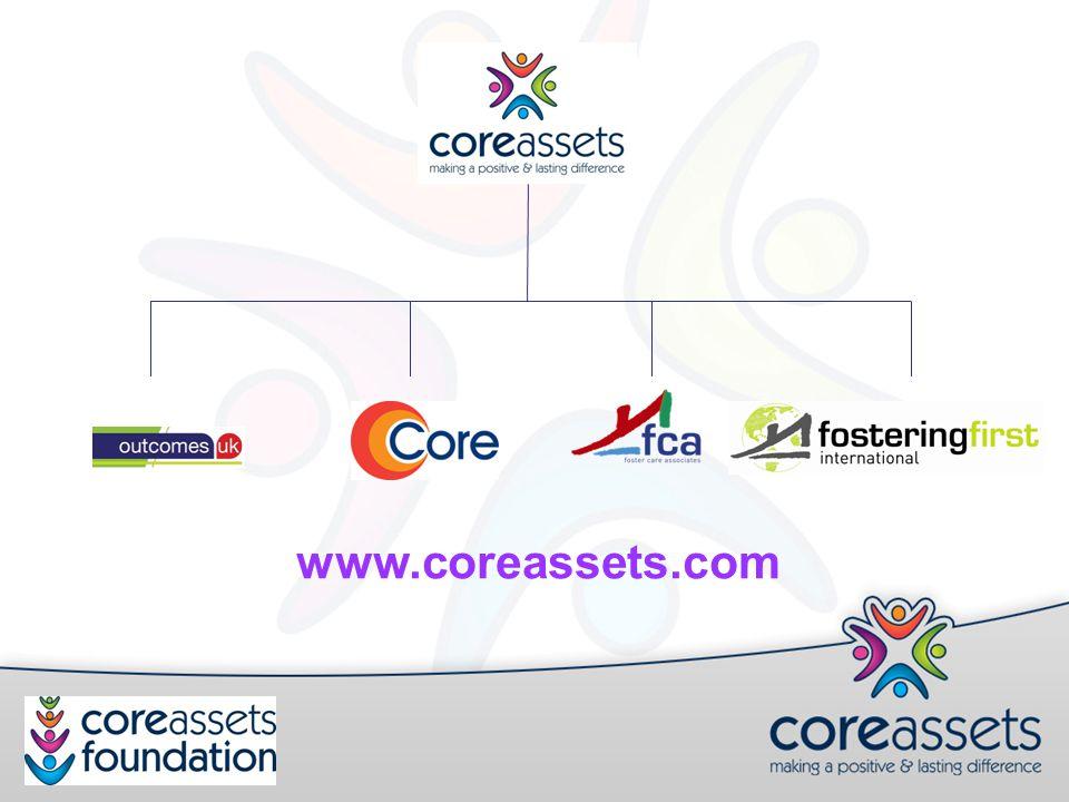 www.coreassets.com