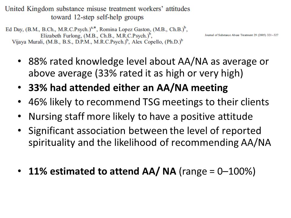 88% rated knowledge level about AA/NA as average or above average (33% rated it as high or very high) 33% had attended either an AA/NA meeting 46% likely to recommend TSG meetings to their clients Nursing staff more likely to have a positive attitude Significant association between the level of reported spirituality and the likelihood of recommending AA/NA 11% estimated to attend AA/ NA (range = 0–100%)