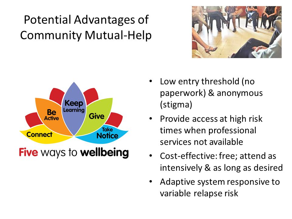 Potential Advantages of Community Mutual-Help Low entry threshold (no paperwork) & anonymous (stigma) Provide access at high risk times when professional services not available Cost-effective: free; attend as intensively & as long as desired Adaptive system responsive to variable relapse risk