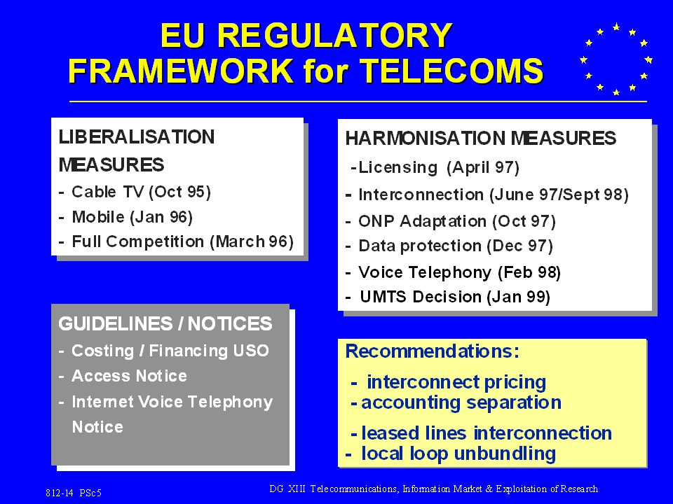 DG Information Society 002-4 PSC 16 ACCESS AND INTERCONNECTION   threshold for cost orientation and non- discrimination raised to 'dominant position', instead of significant market power (SMP)   SMP operators to have an 'obligation to negotiate' access, at commercial prices   NRAs to intervene in case of dispute   SMP mobile operators to offer carrier selection