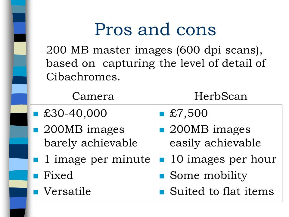 Pros and cons n £30-40,000 n 200MB images barely achievable n 1 image per minute n Fixed n Versatile n £7,500 n 200MB images easily achievable n 10 images per hour n Some mobility n Suited to flat items 200 MB master images (600 dpi scans), based on capturing the level of detail of Cibachromes.