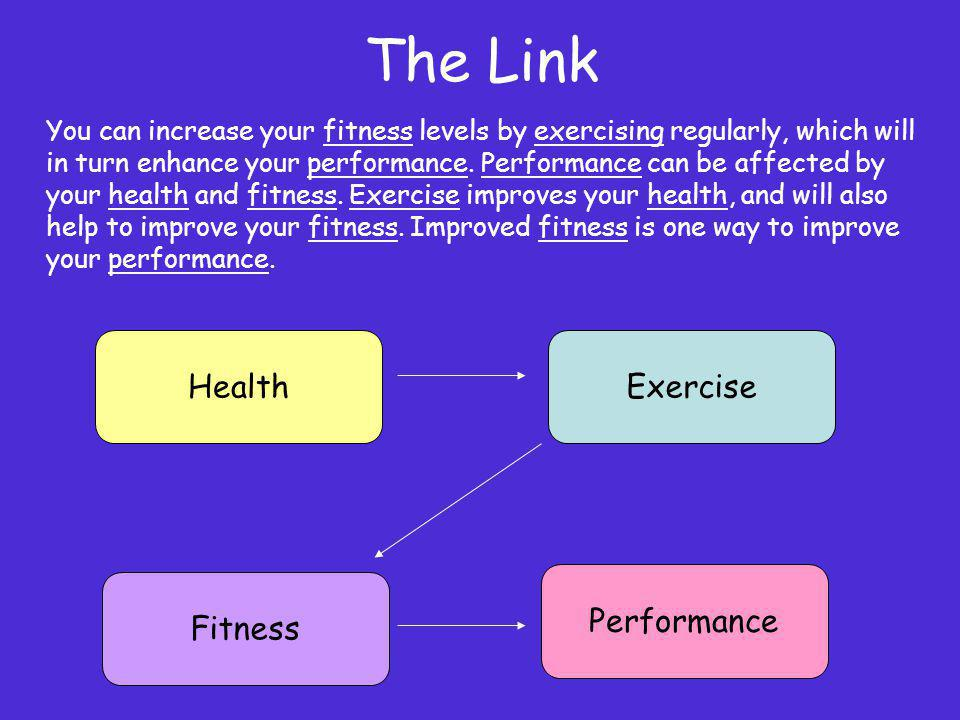 The Link You can increase your fitness levels by exercising regularly, which will in turn enhance your performance. Performance can be affected by you