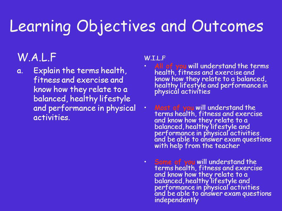 Learning Objectives and Outcomes W.A.L.F a.Explain the terms health, fitness and exercise and know how they relate to a balanced, healthy lifestyle an