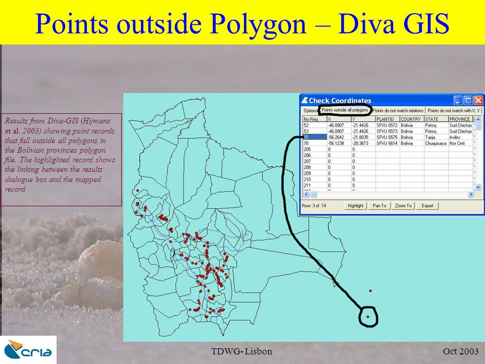TDWG- Lisbon Oct 2003 Points outside Polygon – Diva GIS Results from Diva-GIS (Hijmans et al. 2003) showing point records that fall outside all polygo