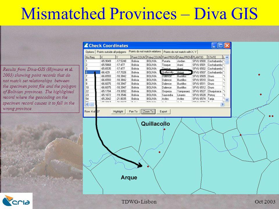 TDWG- Lisbon Oct 2003 Mismatched Provinces – Diva GIS Results from Diva-GIS (Hijmans et al.
